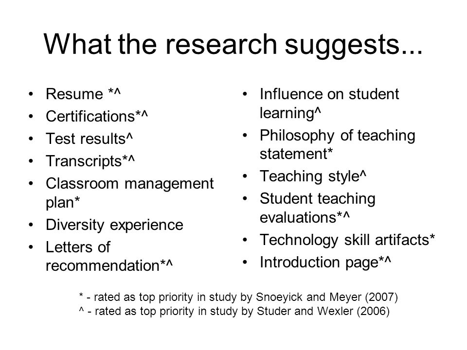 What the research suggests... Resume *^ Certifications*^ Test results^ Transcripts*^ Classroom management plan* Diversity experience Letters of recomm