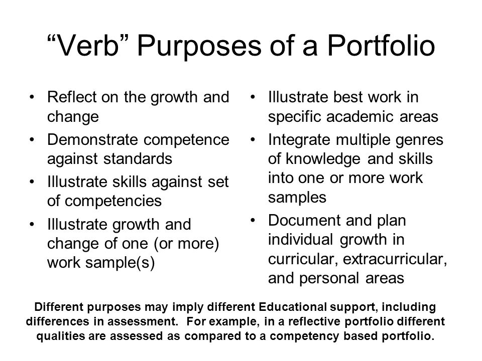 Verb Purposes of a Portfolio Reflect on the growth and change Demonstrate competence against standards Illustrate skills against set of competencies Illustrate growth and change of one (or more) work sample(s) Illustrate best work in specific academic areas Integrate multiple genres of knowledge and skills into one or more work samples Document and plan individual growth in curricular, extracurricular, and personal areas Different purposes may imply different Educational support, including differences in assessment.