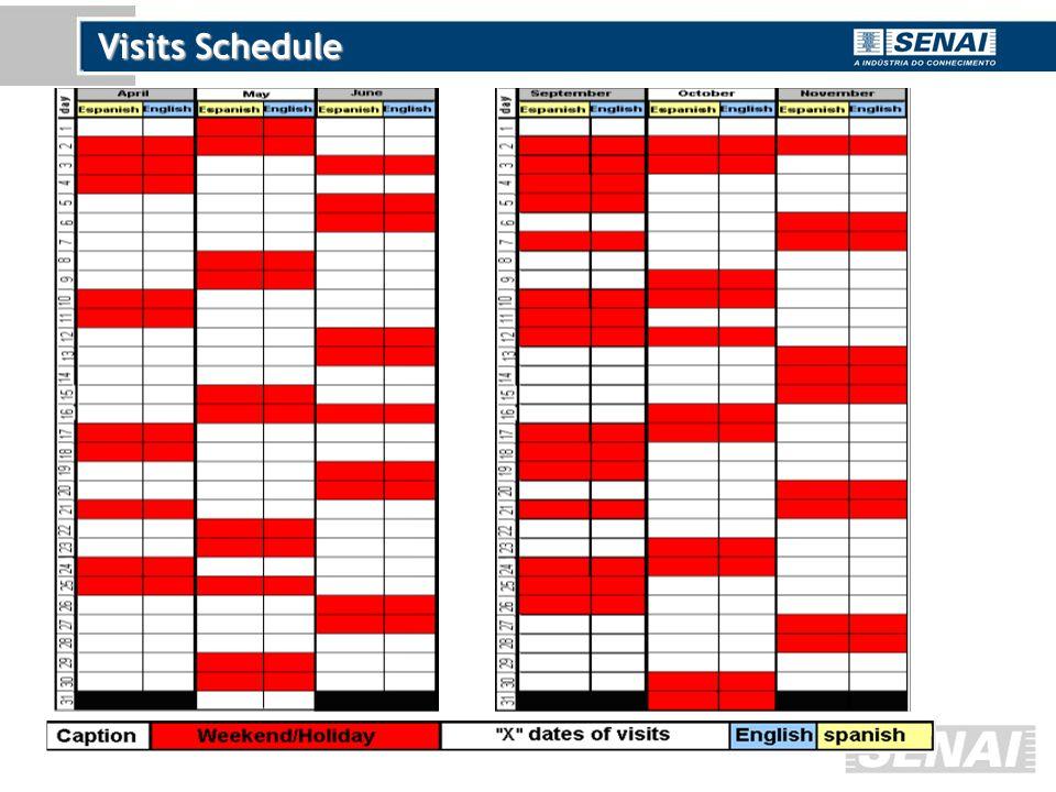 Visits Schedule