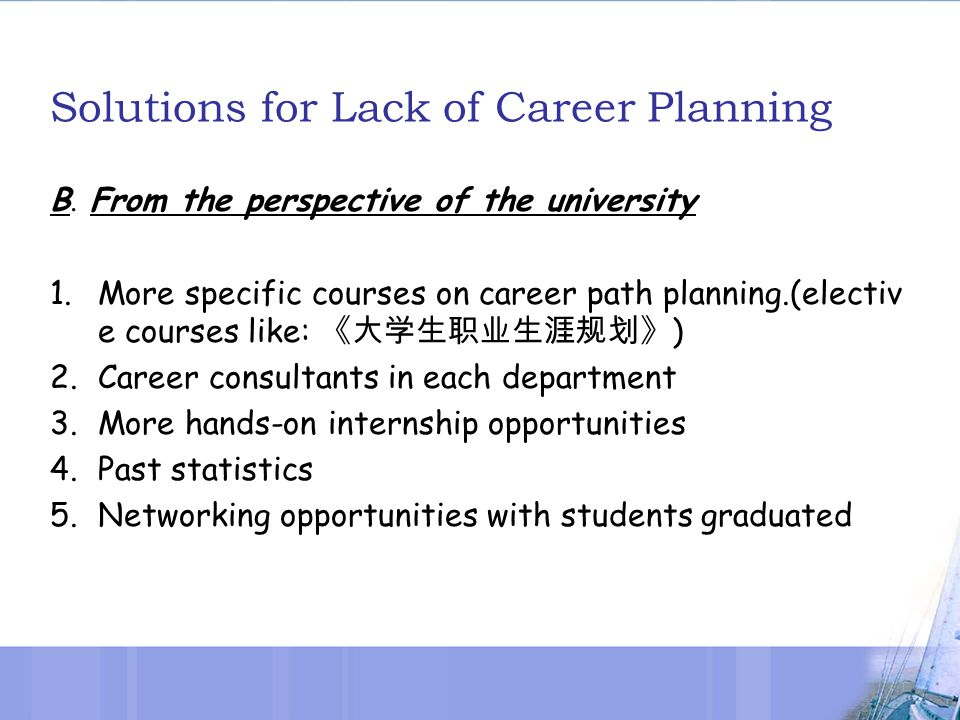 Solutions for Lack of Career Planning B.