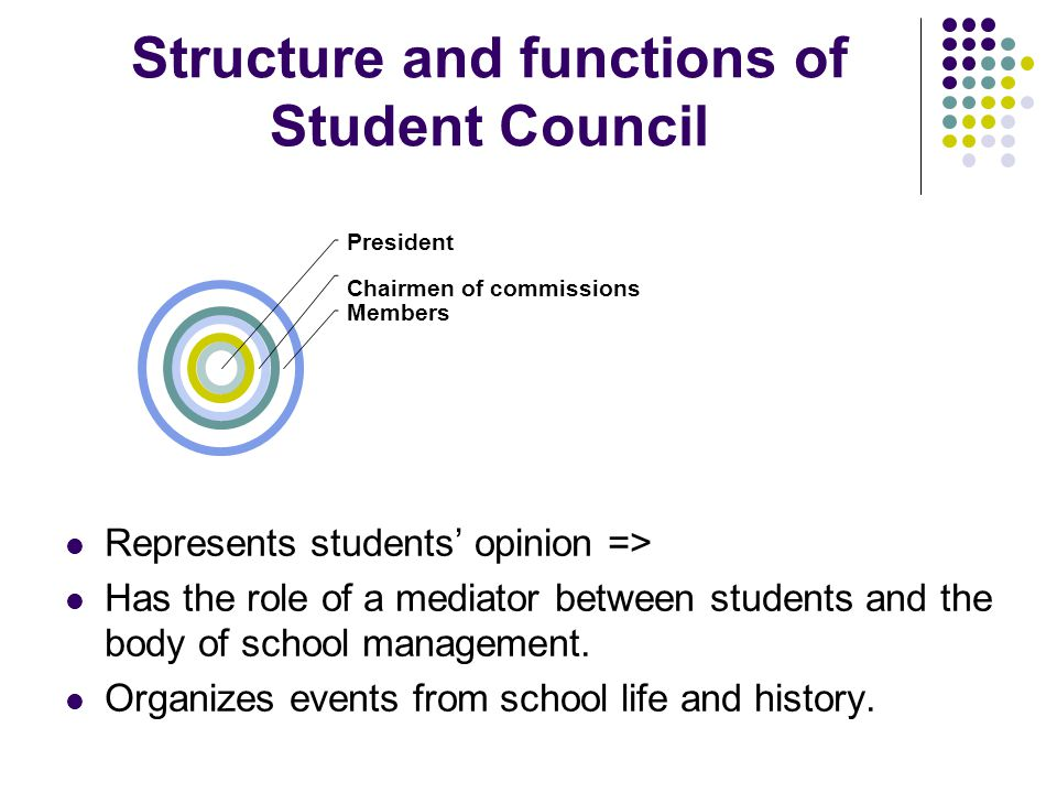 Structure and functions of Student Council President Chairmen of commissions Members Represents students' opinion => Has the role of a mediator between students and the body of school management.