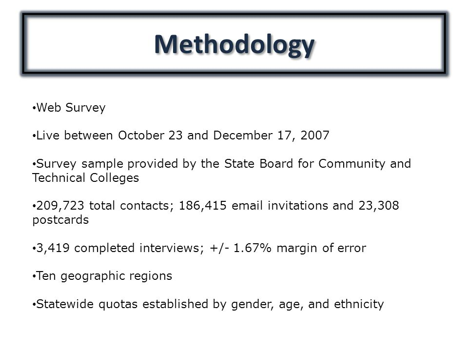 Methodology Web Survey Live between October 23 and December 17, 2007 Survey sample provided by the State Board for Community and Technical Colleges 209,723 total contacts; 186,415 email invitations and 23,308 postcards 3,419 completed interviews; +/- 1.67% margin of error Ten geographic regions Statewide quotas established by gender, age, and ethnicity