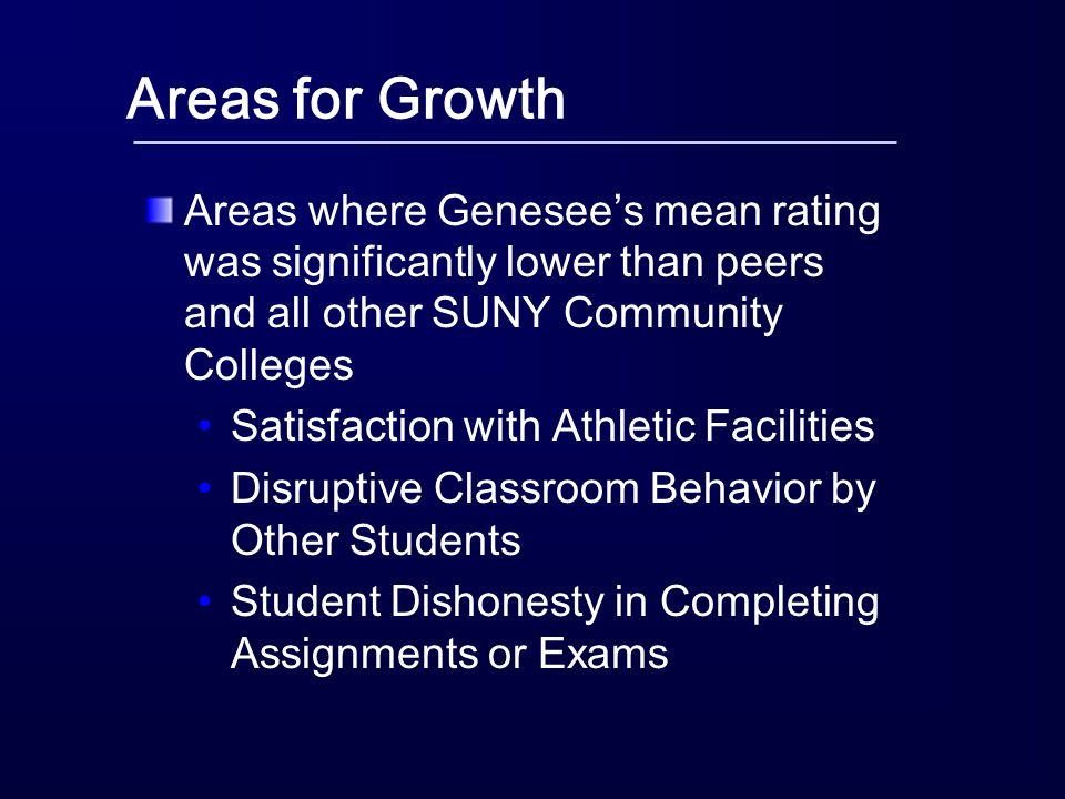 Areas for Growth Areas where Genesee's mean rating was significantly lower than peers and all other SUNY Community Colleges Satisfaction with Athletic Facilities Disruptive Classroom Behavior by Other Students Student Dishonesty in Completing Assignments or Exams