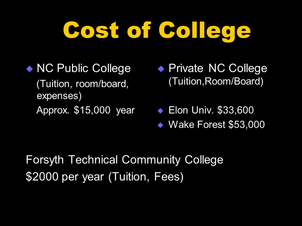 Cost of College  NC Public College (Tuition, room/board, expenses) Approx.
