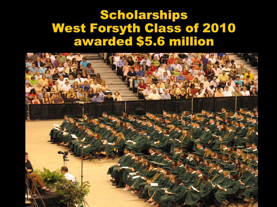Scholarships West Forsyth Class of 2010 awarded $5.6 million