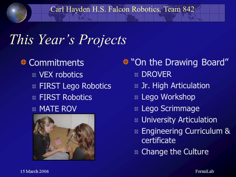 Carl Hayden H.S. Falcon Robotics, Team 842 15 March 2006FermiLab This Year's Projects Commitments VEX robotics FIRST Lego Robotics FIRST Robotics MATE
