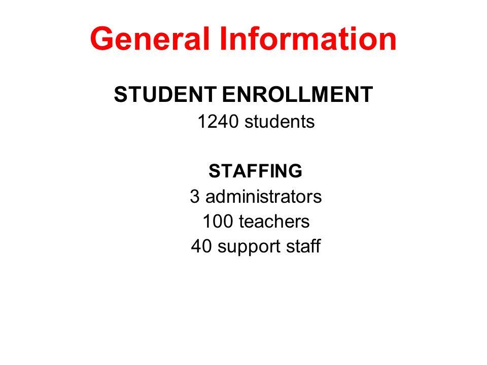 General Information STUDENT ENROLLMENT 1240 students STAFFING 3 administrators 100 teachers 40 support staff