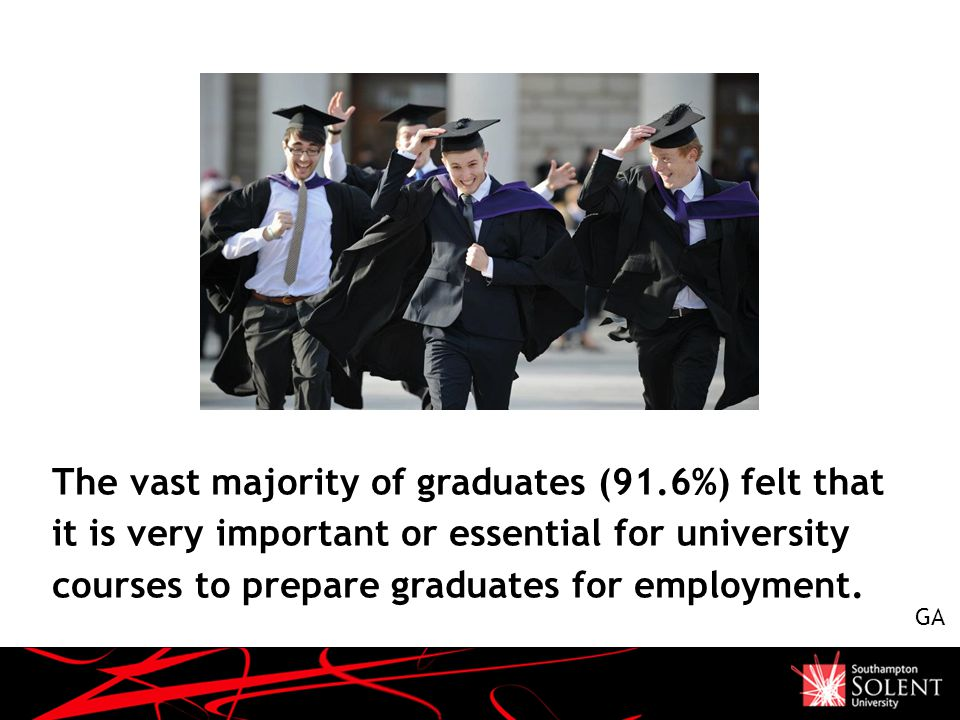 The vast majority of graduates (91.6%) felt that it is very important or essential for university courses to prepare graduates for employment. GA