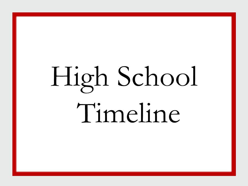 High School Timeline