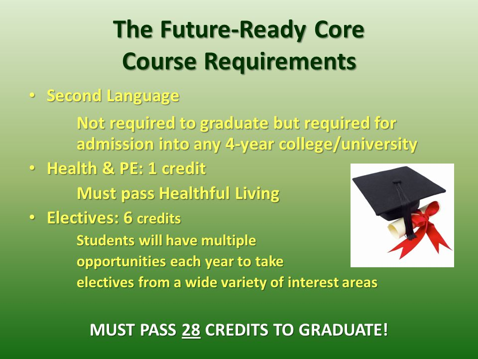 The Future-Ready Core Course Requirements Second Language Second Language Not required to graduate but required for admission into any 4-year college/