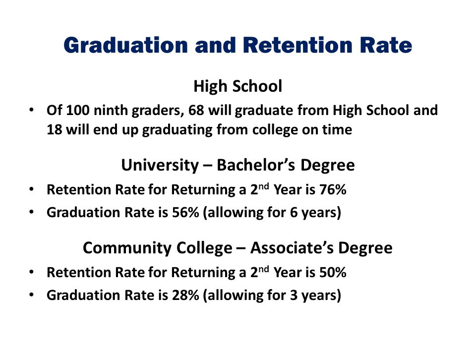 Graduation and Retention Rate High School Of 100 ninth graders, 68 will graduate from High School and 18 will end up graduating from college on time U
