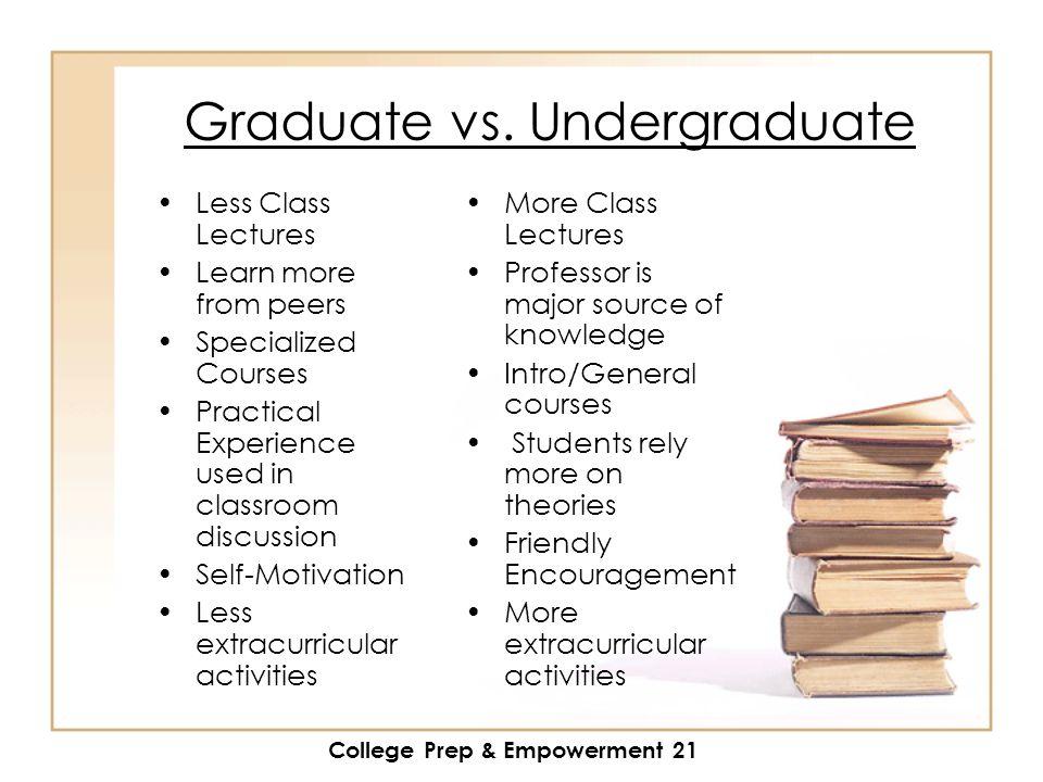 College Prep & Empowerment 21 Graduate vs.