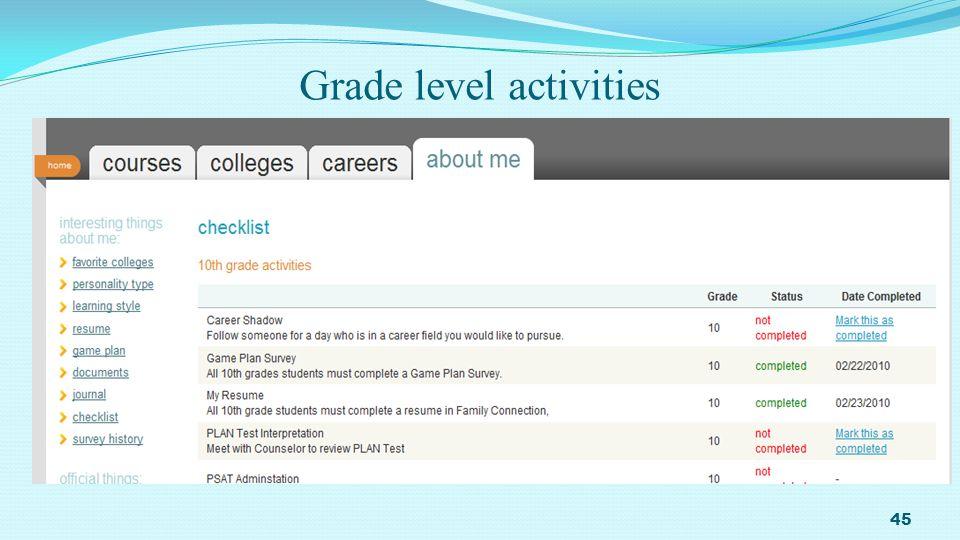 Grade level activities 45