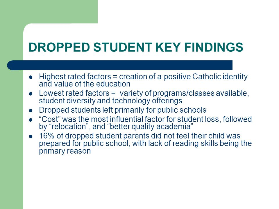 DROPPED STUDENT KEY FINDINGS Highest rated factors = creation of a positive Catholic identity and value of the education Lowest rated factors = variety of programs/classes available, student diversity and technology offerings Dropped students left primarily for public schools Cost was the most influential factor for student loss, followed by relocation , and better quality academia 16% of dropped student parents did not feel their child was prepared for public school, with lack of reading skills being the primary reason