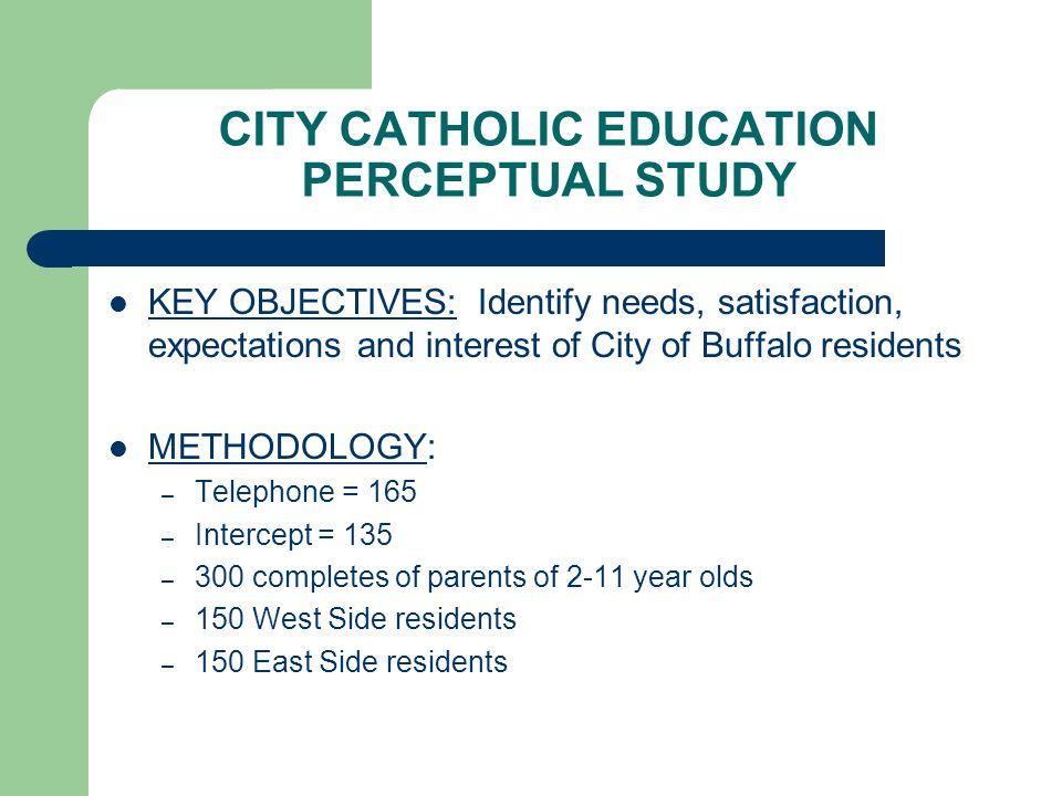 CITY CATHOLIC EDUCATION PERCEPTUAL STUDY KEY OBJECTIVES: Identify needs, satisfaction, expectations and interest of City of Buffalo residents METHODOL