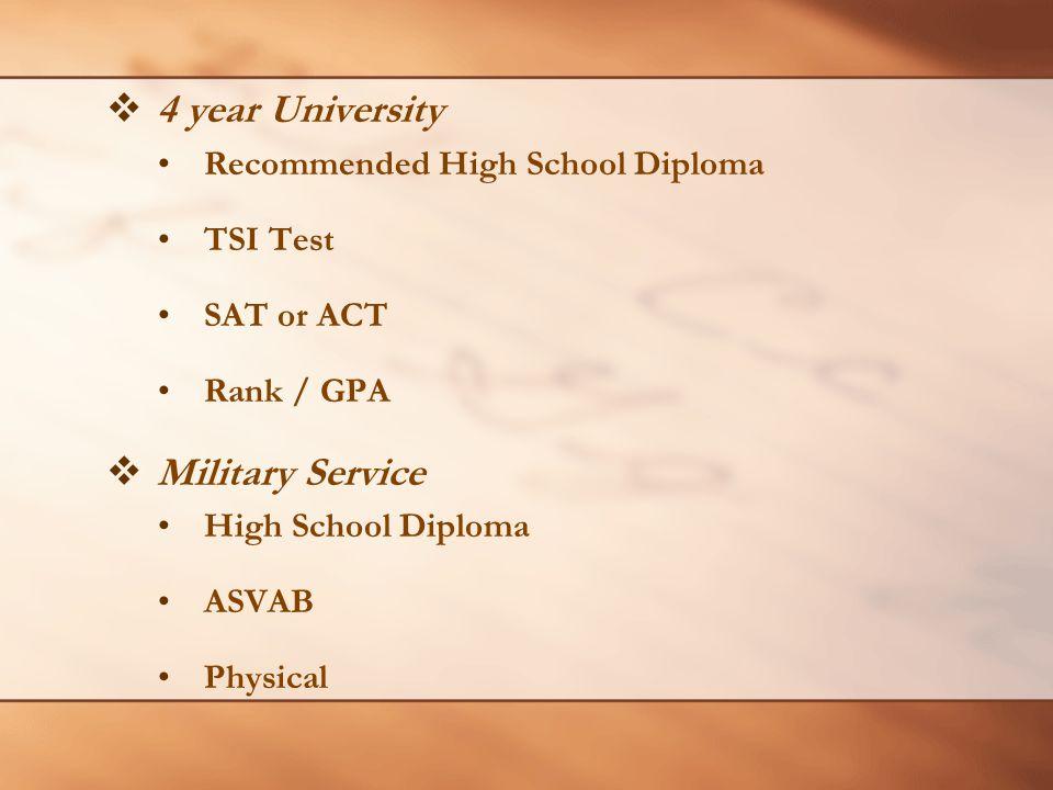 School Code 444-711