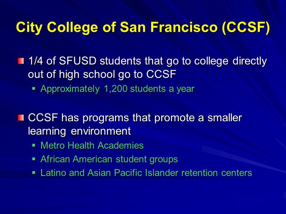 Sample High School Plan for SFSU Subject 9 th 10 th 11 th 12 th A.