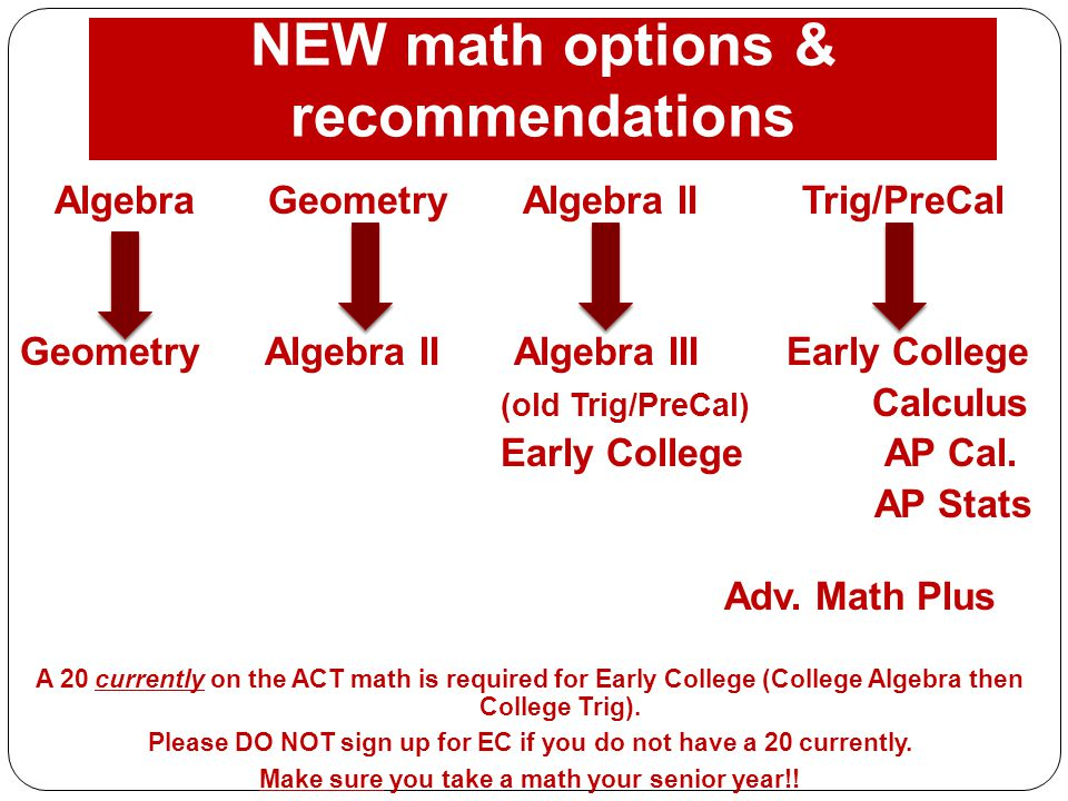 NEW math options & recommendations Algebra Geometry Algebra IITrig/PreCal Geometry Algebra II Algebra III Early College (old Trig/PreCal) Calculus Ear