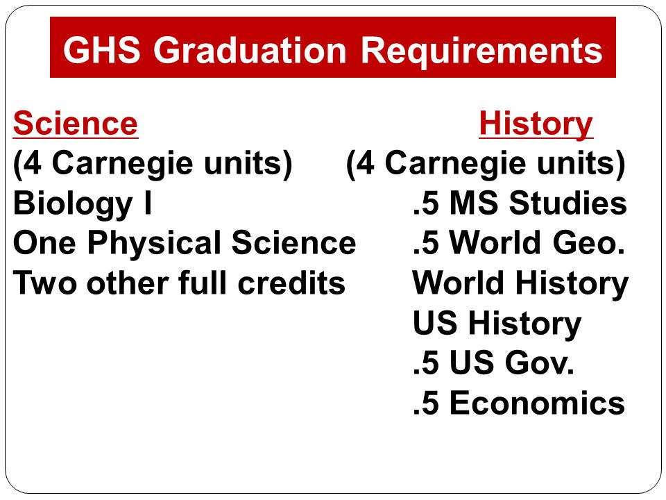 GHS Graduation Requirements Health Computer (.5 Carnegie unit) (1 Carnegie unit) Comprehensive/.5 - Keyboarding Contemporary.5 – Computer or Individual Health Application OR 1 - STEM Physical Education (.5 Carnegie unit)