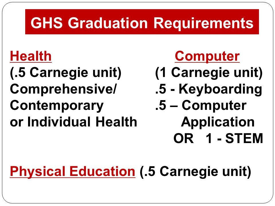 Fine Arts Electives (1 Carnegie unit)(5 Carnegie units) BandAny courses Art of your choice Theatre Choir GHS Graduation Requirements