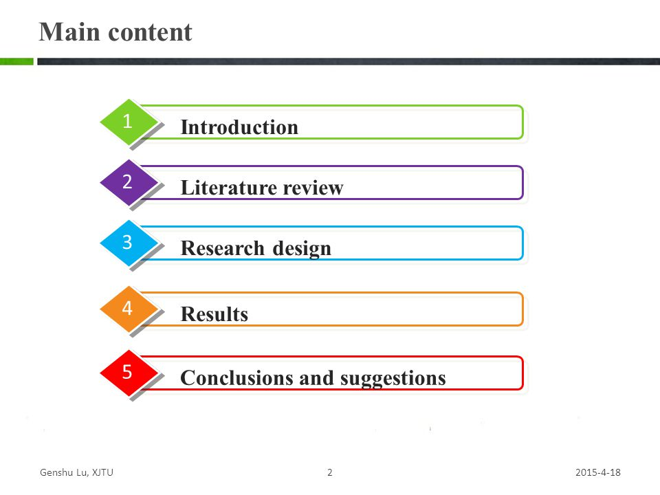 Main content Introduction 1 Literature review 2 Research design 3 Results 4 2015-4-182Genshu Lu, XJTU Conclusions and suggestions 5
