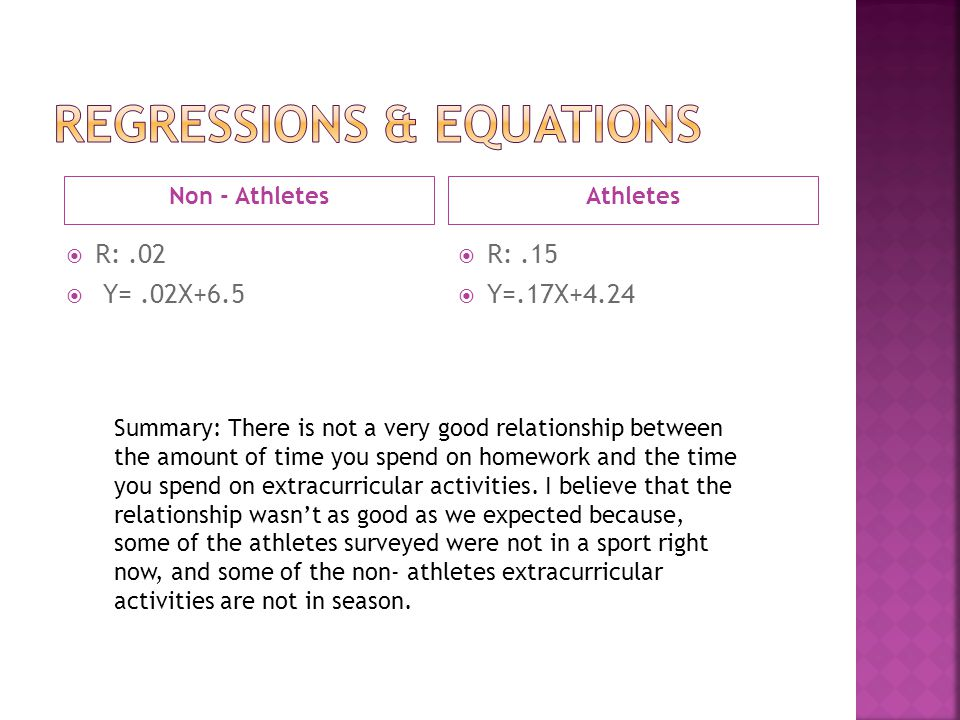 Non - AthletesAthletes  R:.02  Y=.02X+6.5  R:.15  Y=.17X+4.24 Summary: There is not a very good relationship between the amount of time you spend on homework and the time you spend on extracurricular activities.