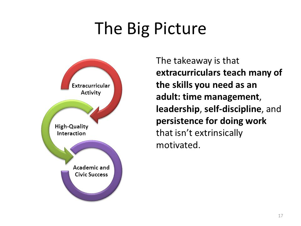 The Big Picture The takeaway is that extracurriculars teach many of the skills you need as an adult: time management, leadership, self-discipline, and persistence for doing work that isn't extrinsically motivated.