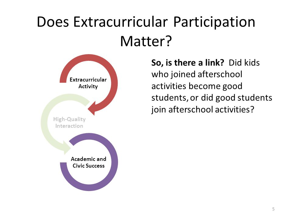 Does Extracurricular Participation Matter. So, is there a link.