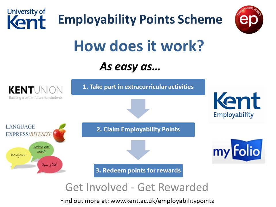 Get Involved - Get Rewarded Find out more at: www.kent.ac.uk/employabilitypoints 1.