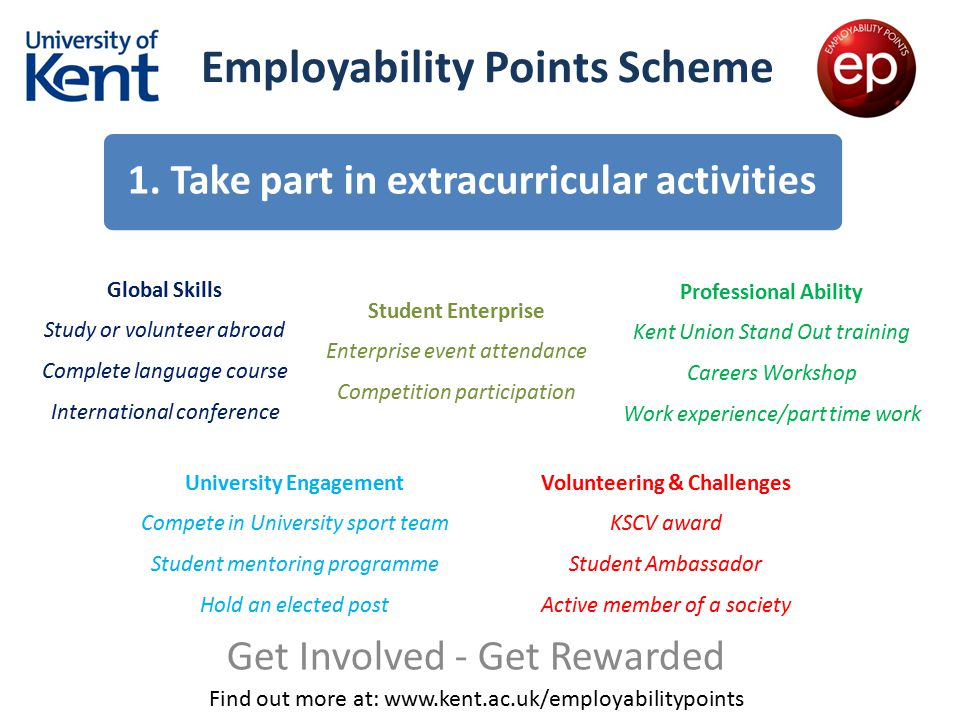 Employability Points Scheme Get Involved - Get Rewarded Find out more at: www.kent.ac.uk/employabilitypoints 1. Take part in extracurricular activitie