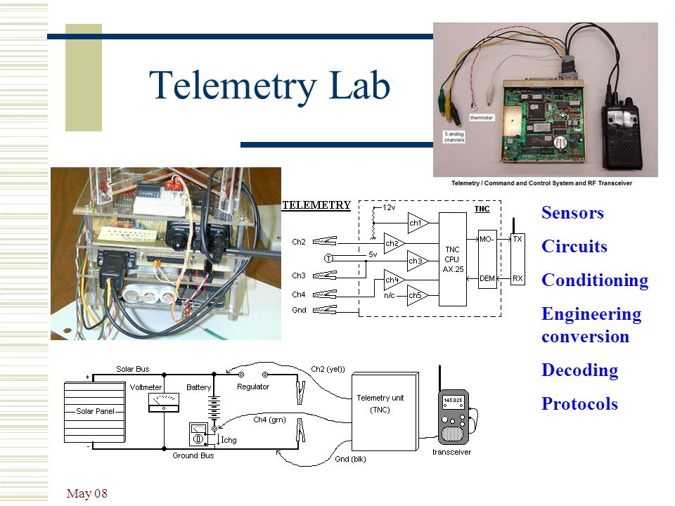 May 08 Telemetry Lab Sensors Circuits Conditioning Engineering conversion Decoding Protocols