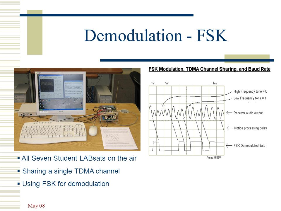 May 08 Demodulation - FSK  All Seven Student LABsats on the air  Sharing a single TDMA channel  Using FSK for demodulation