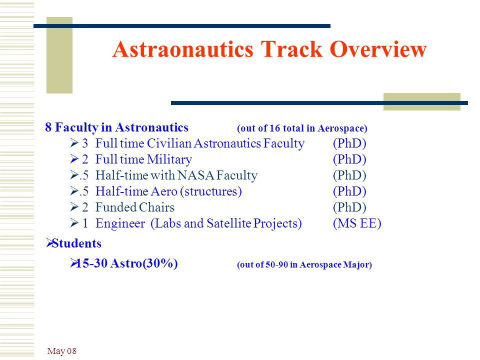 May 08 Astraonautics Track Overview 8 Faculty in Astronautics (out of 16 total in Aerospace)  3 Full time Civilian Astronautics Faculty (PhD)  2 Ful