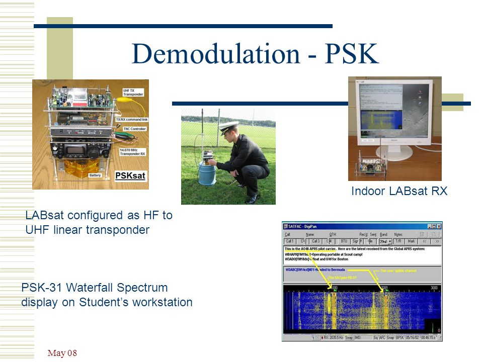 May 08 Demodulation - PSK LABsat configured as HF to UHF linear transponder Indoor LABsat RX PSK-31 Waterfall Spectrum display on Student's workstatio