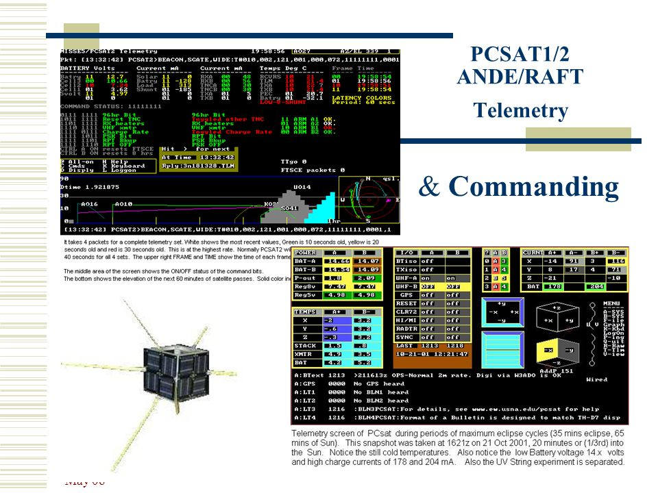 May 08 PCSAT1/2 ANDE/RAFT Telemetry & Commanding
