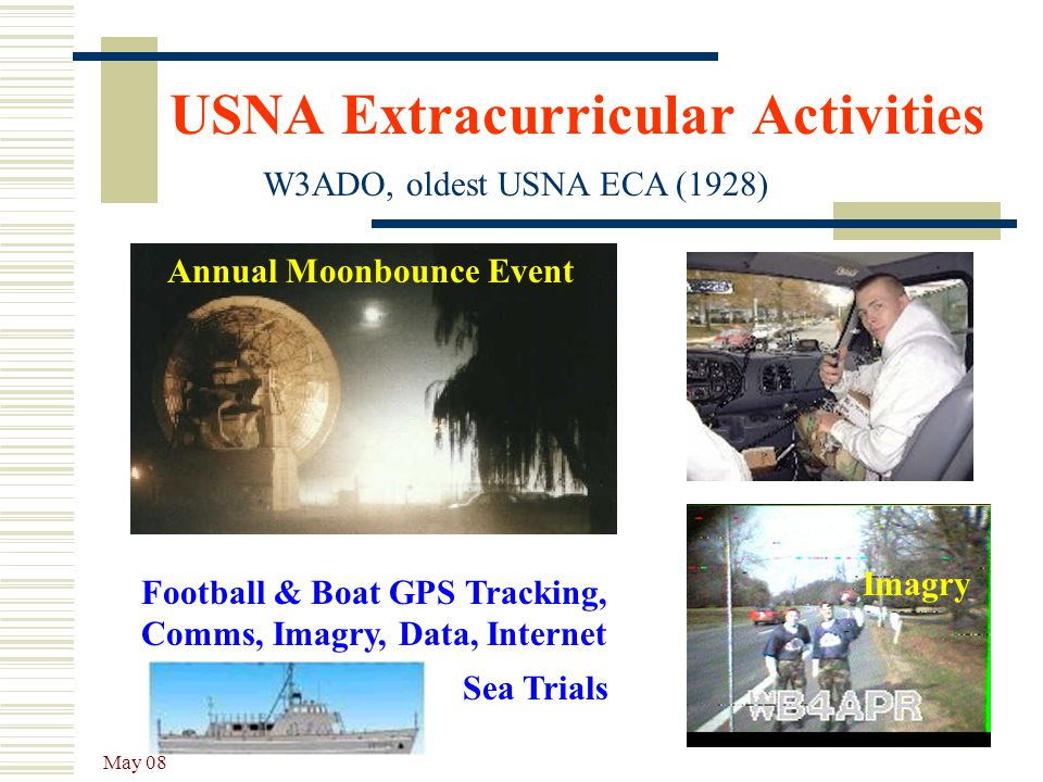May 08 USNA Extracurricular Activities Annual Moonbounce Event Football & Boat GPS Tracking, Comms, Imagry, Data, Internet Imagry W3ADO, oldest USNA E