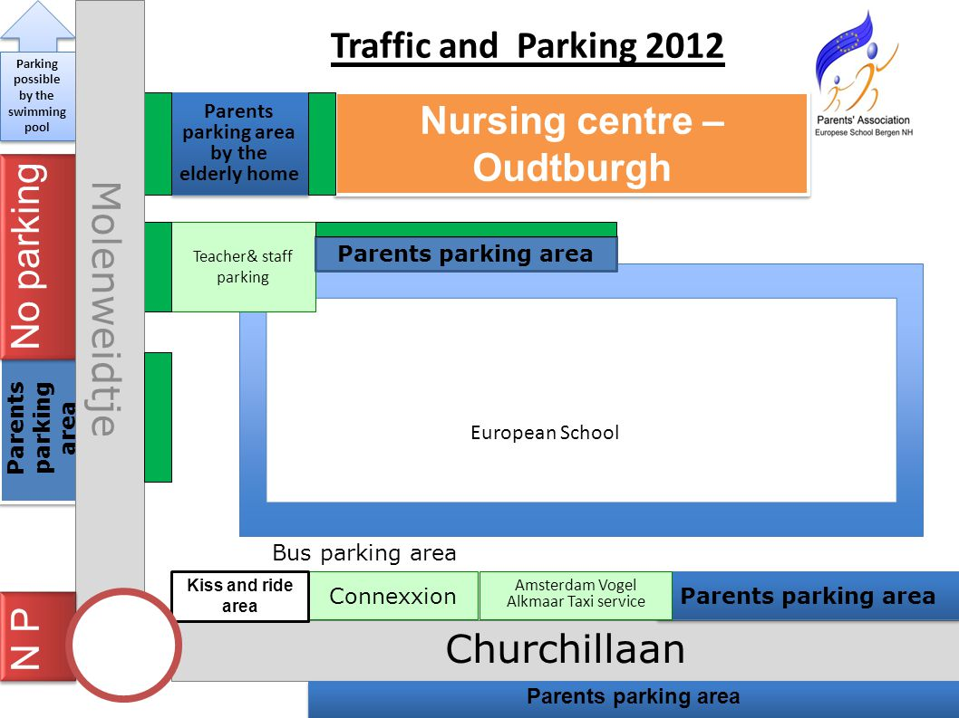 Traffic and Parking 2012 Connexxion Churchillaan Parents parking area Bus parking area Amsterdam Vogel Alkmaar Taxi service European School Parents parking area by the elderly home Parents parking area Teacher& staff parking Nursing centre – Oudtburgh Nursing centre – Oudtburgh Parents parking area No parking Parents parking area Kiss and ride area Parking possible by the swimming pool Molenweidtje N P