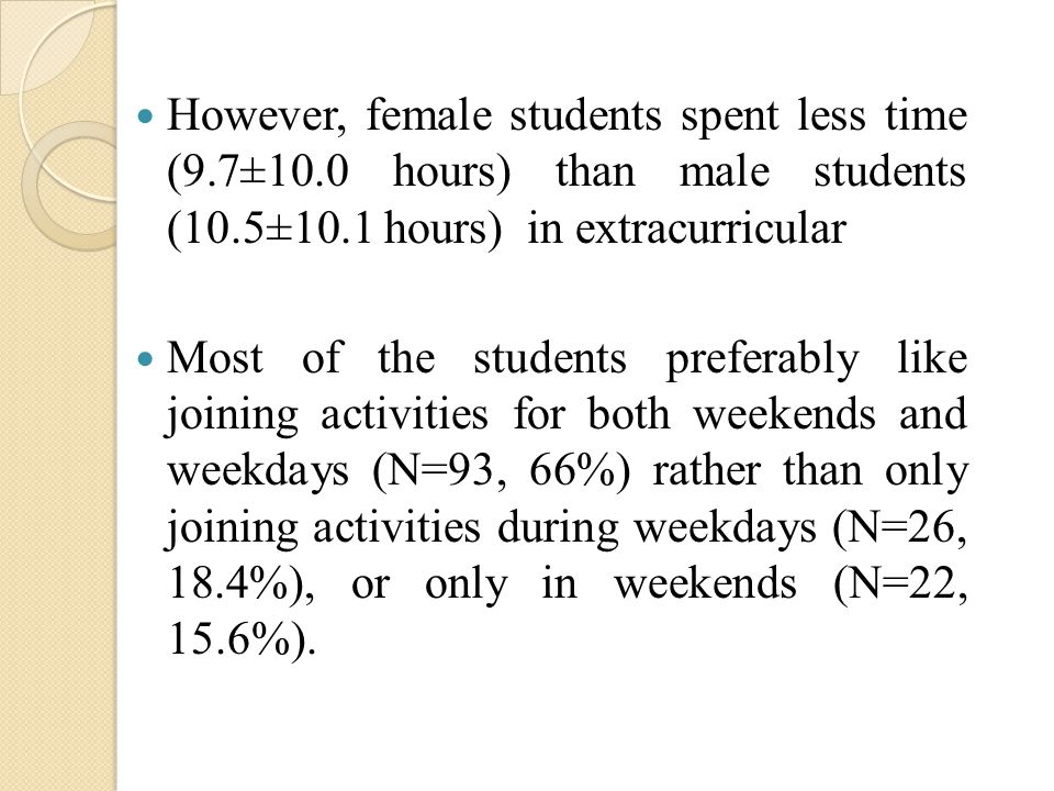 However, female students spent less time (9.7±10.0 hours) than male students (10.5±10.1 hours) in extracurricular Most of the students preferably like joining activities for both weekends and weekdays (N=93, 66%) rather than only joining activities during weekdays (N=26, 18.4%), or only in weekends (N=22, 15.6%).