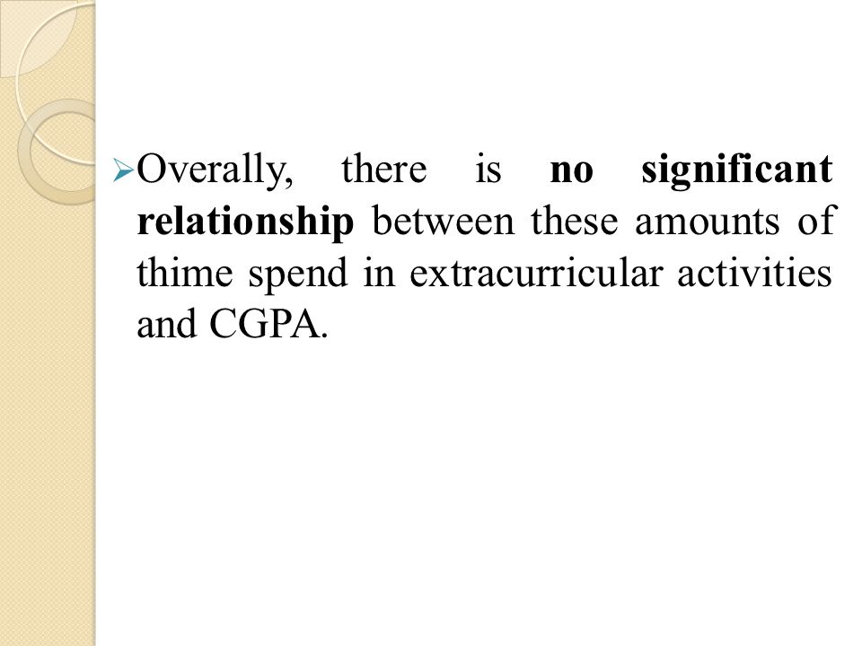  Overally, there is no significant relationship between these amounts of thime spend in extracurricular activities and CGPA.