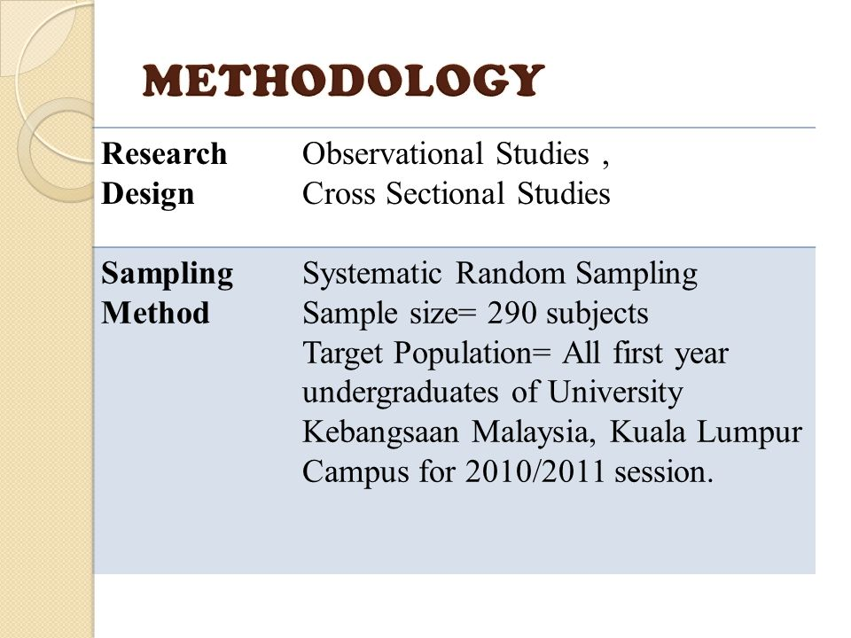 Research Design Observational Studies, Cross Sectional Studies Sampling Method Systematic Random Sampling Sample size= 290 subjects Target Population= All first year undergraduates of University Kebangsaan Malaysia, Kuala Lumpur Campus for 2010/2011 session.