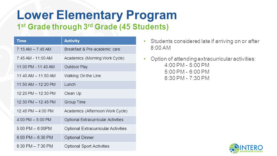 Lower Elementary Program 1 st Grade through 3 rd Grade (45 Students) TimeActivity 7:15 AM – 7:45 AMBreakfast & Pre-academic care 7:45 AM - 11:00 AMAcademics (Morning Work Cycle) 11:00 PM - 11:40 AMOutdoor Play 11:40 AM – 11:50 AMWalking On the Line 11:50 AM – 12:20 PMLunch 12:20 PM – 12:30 PMClean Up 12:30 PM – 12:45 PMGroup Time 12:45 PM – 4:00 PMAcademics (Afternoon Work Cycle) 4:00 PM – 5:00 PMOptional Extracurricular Activities 5:00 PM – 6:00PMOptional Extracurricular Activities 6:00 PM – 6:30 PMOptional Dinner 6:30 PM – 7:30 PMOptional Sport Activities Students considered late if arriving on or after 8:00 AM Option of attending extracurricular activities: 4:00 PM - 5:00 PM 5:00 PM - 6:00 PM 6:30 PM - 7:30 PM