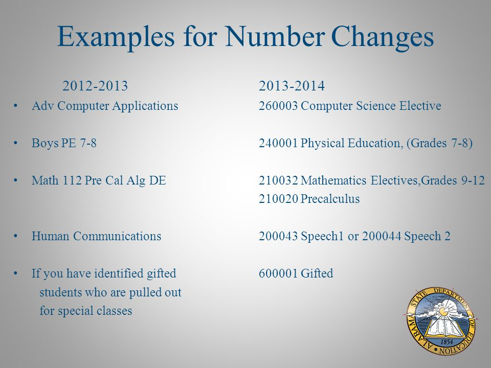 Examples for Number Changes 2012-20132013-2014 Adv Computer Applications260003 Computer Science Elective Boys PE 7-8240001 Physical Education, (Grades 7-8) Math 112 Pre Cal Alg DE210032 Mathematics Electives,Grades 9-12 210020 Precalculus Human Communications200043 Speech1 or 200044 Speech 2 If you have identified gifted 600001 Gifted students who are pulled out for special classes