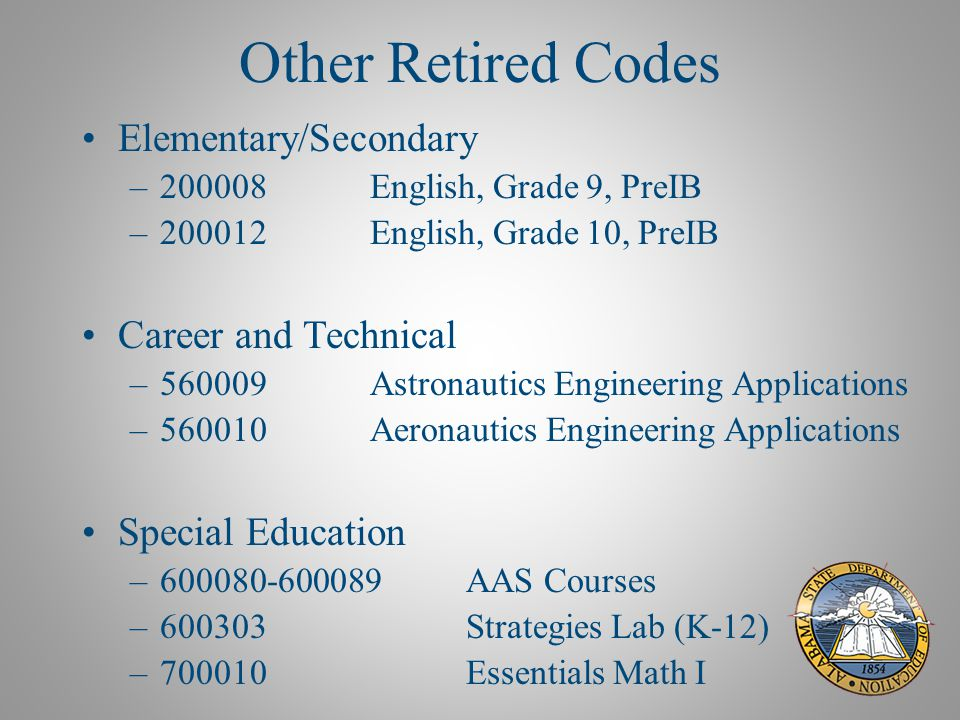 Other Retired Codes Elementary/Secondary –200008English, Grade 9, PreIB –200012English, Grade 10, PreIB Career and Technical –560009Astronautics Engineering Applications –560010Aeronautics Engineering Applications Special Education –600080-600089 AAS Courses –600303Strategies Lab (K-12) –700010Essentials Math I