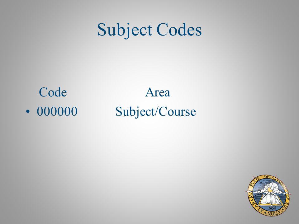Subject Codes CodeArea 000000Subject/Course