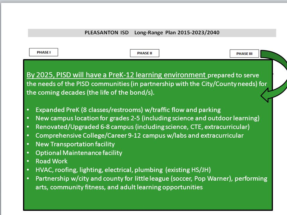 By 2025, PISD will have a PreK-12 learning environment prepared to serve the needs of the PISD communities (in partnership with the City/County needs) for the coming decades (the life of the bond/s).