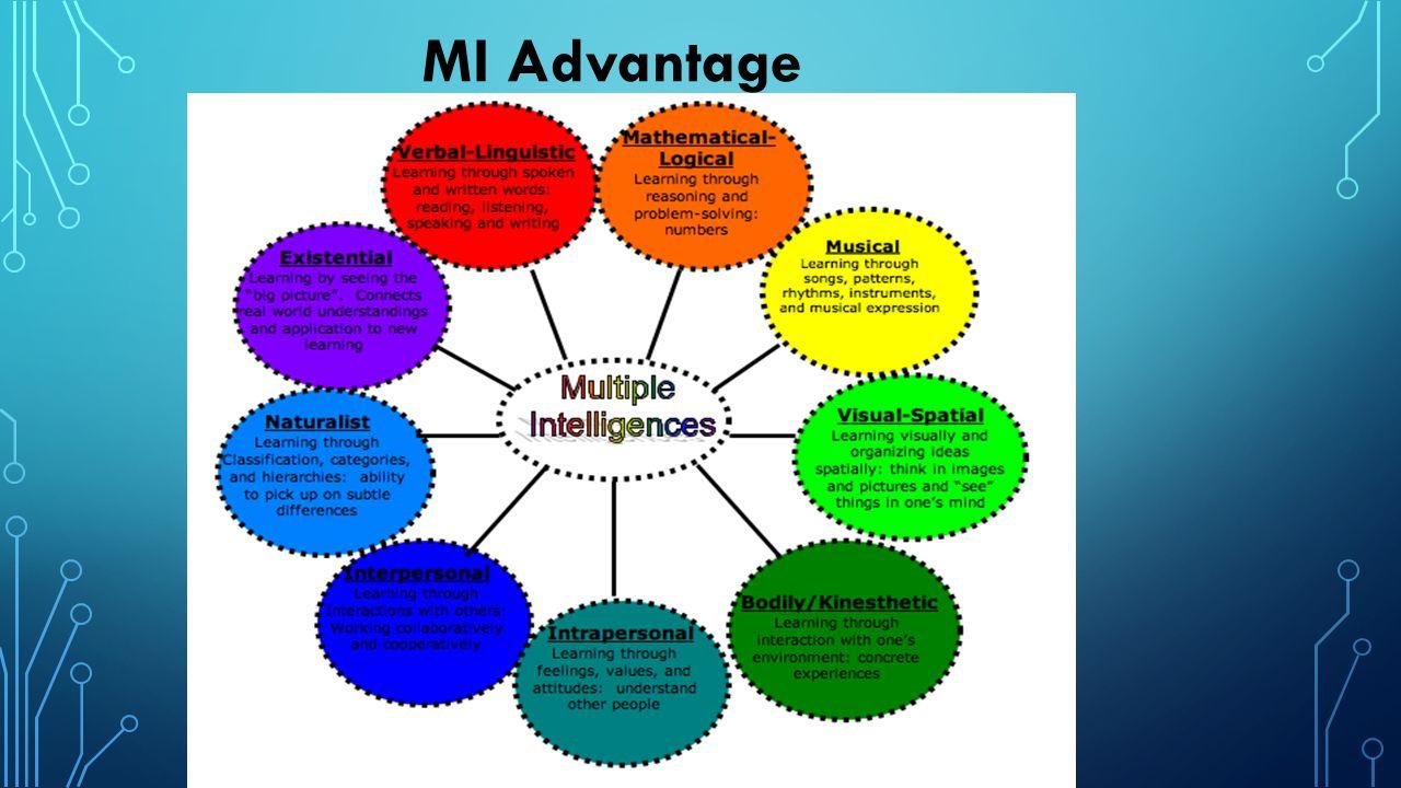 MI Advantage