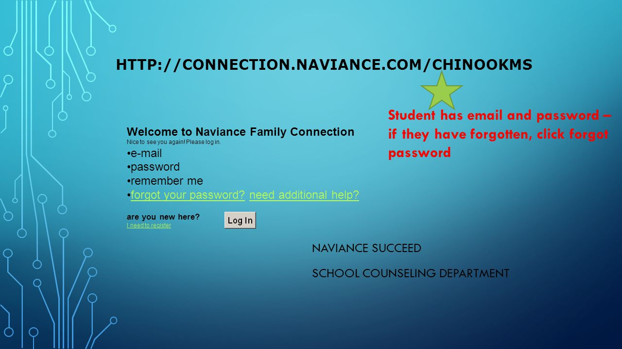 HTTP://CONNECTION.NAVIANCE.COM/CHINOOKMS NAVIANCE SUCCEED SCHOOL COUNSELING DEPARTMENT Welcome to Naviance Family Connection Nice to see you again! Pl