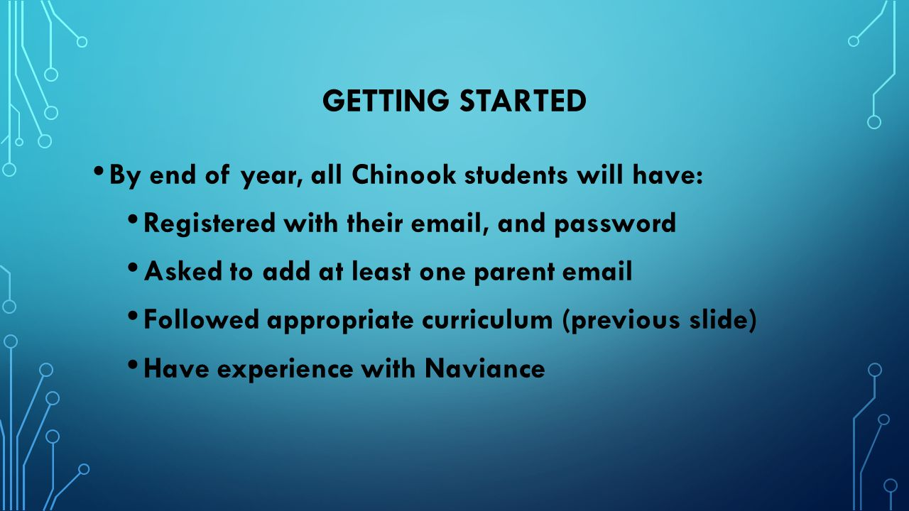 GETTING STARTED By end of year, all Chinook students will have: Registered with their email, and password Asked to add at least one parent email Follo