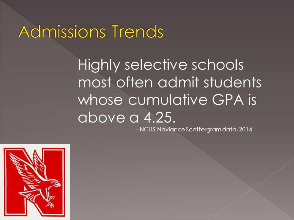 Highly selective schools most often admit students whose cumulative GPA is above a 4.25.