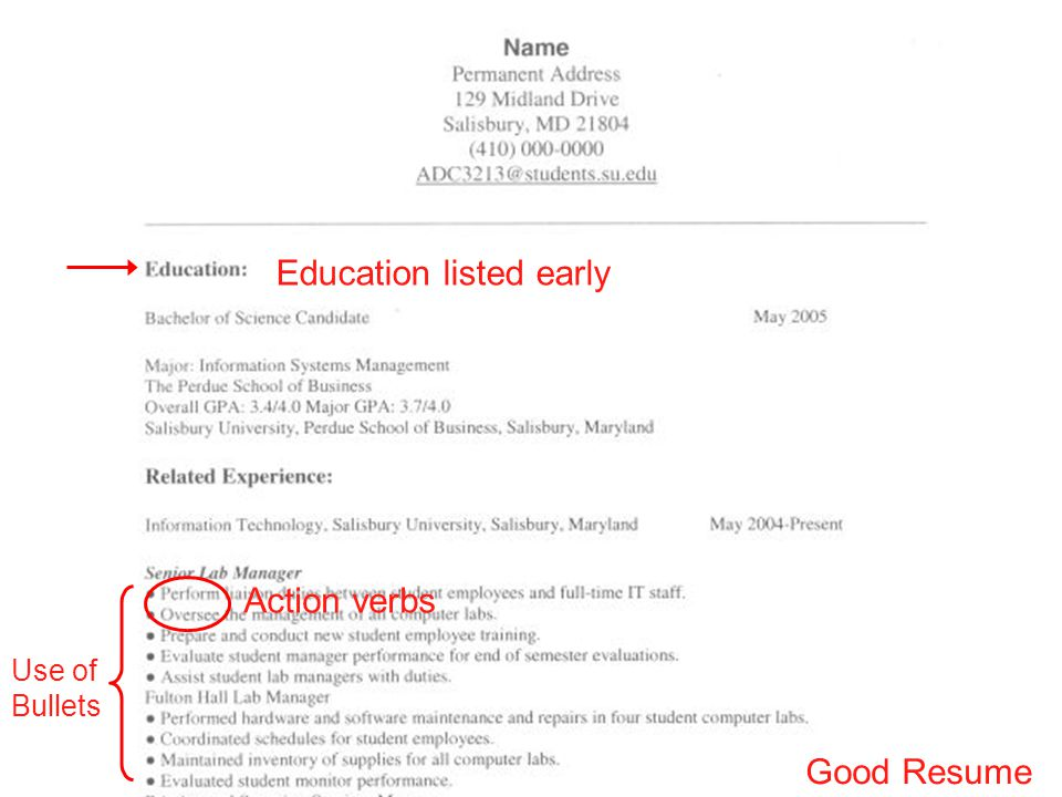 Action verbs Education listed early Use of Bullets Good Resume